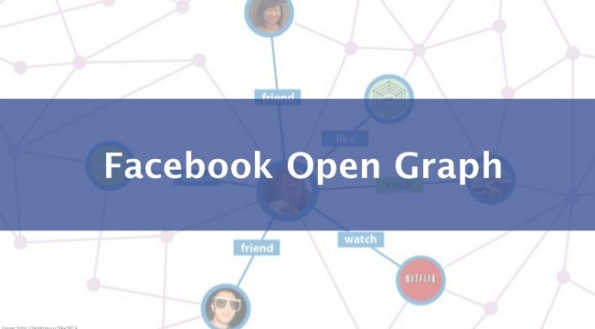 Open Graph Meta Tag Generator That Supports Multiple Images